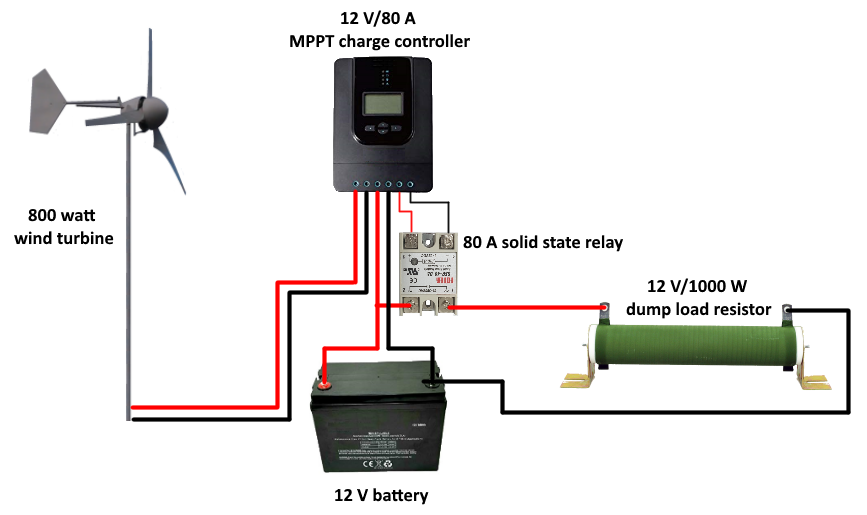 Sizing Your Charge Controller & Inverter - Renewable Systems Technology | Wind Generator To Battery Wiring Diagram |  | Renewable Systems Technology